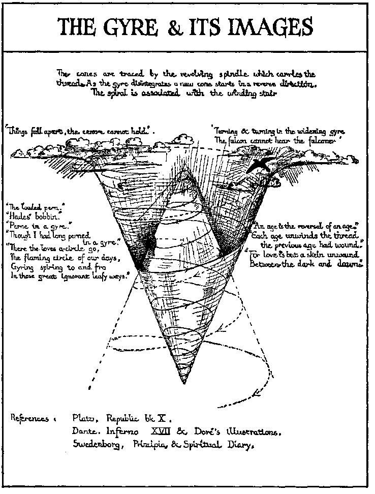 the-gyre-tr-henn2 (1)